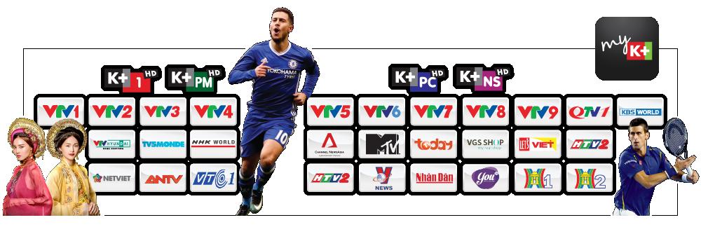 myK+, myK+ Now, Truyền hình K+, truyền hình online, truyền hình trực tuyến, truyền hình di động
