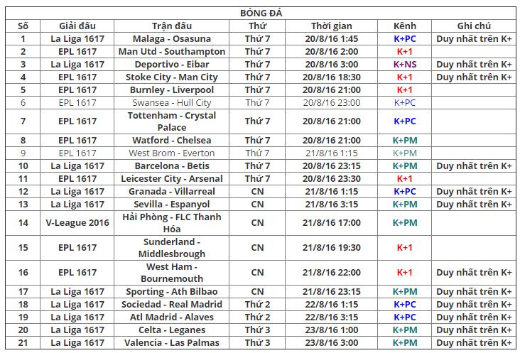 Lịch phát sóng K+ tuần 34