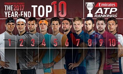 Đánh giá thực lực top 10 nam ở Australia Mở rộng (Australia Open)