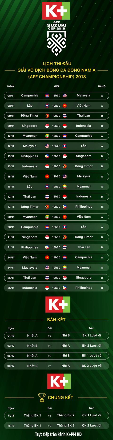 lịch thi đấu AFF Suzuki Cup, truyền hình K+, bóng đá, đội tuyển Việt Nam