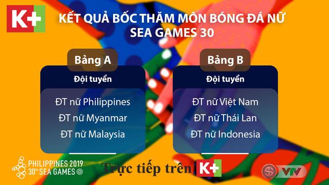 CHÍNH THỨC: Lịch trực tiếp bóng đá nữ SEA Games 30 trên VTV
