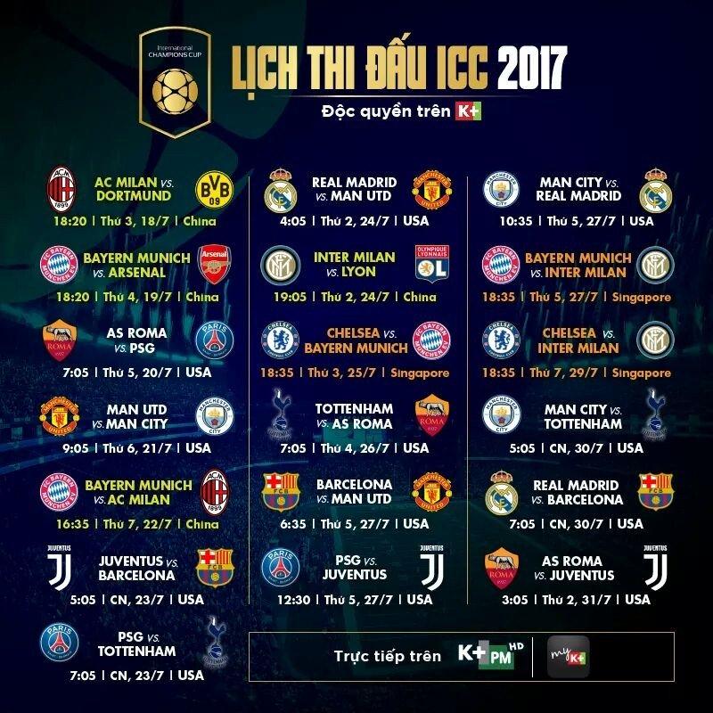 International Champions Cup 2017, ICC, K+PM, truyền hình K+, độc quyền